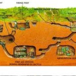 Cu Chi tunnels travel guide and information